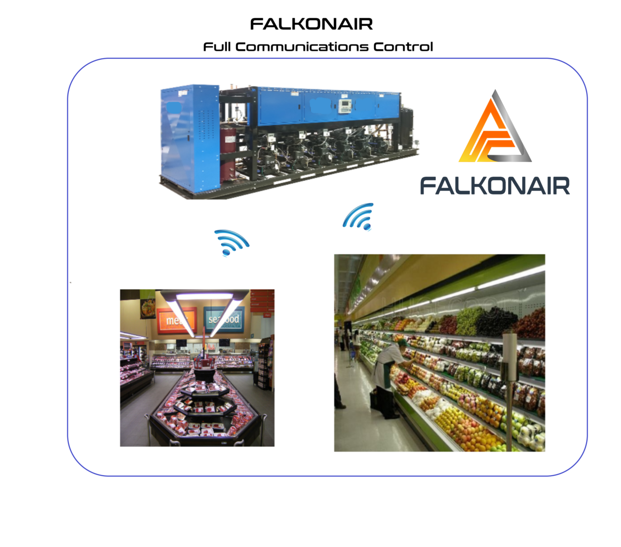 Supermarket Smart Control